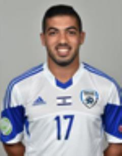Mohamad ABU EL-HIJA